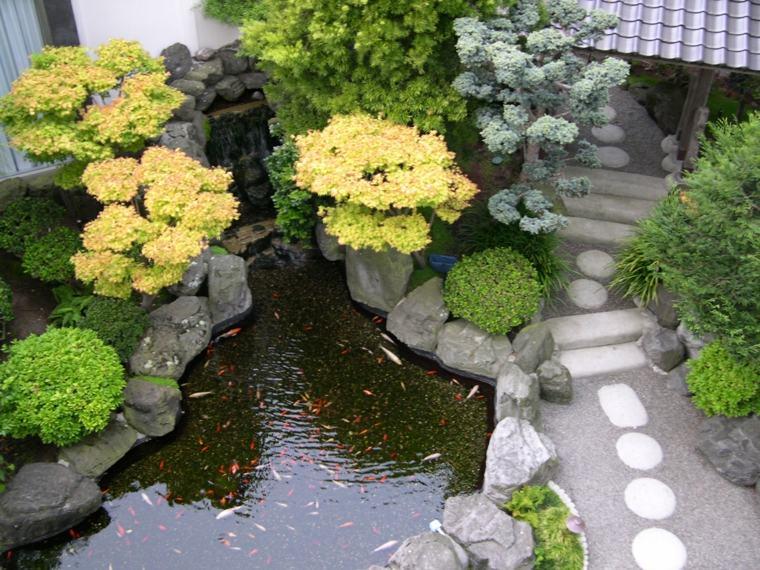 Des Conseils en décoration maison et jardin » Aménager un jardin ...